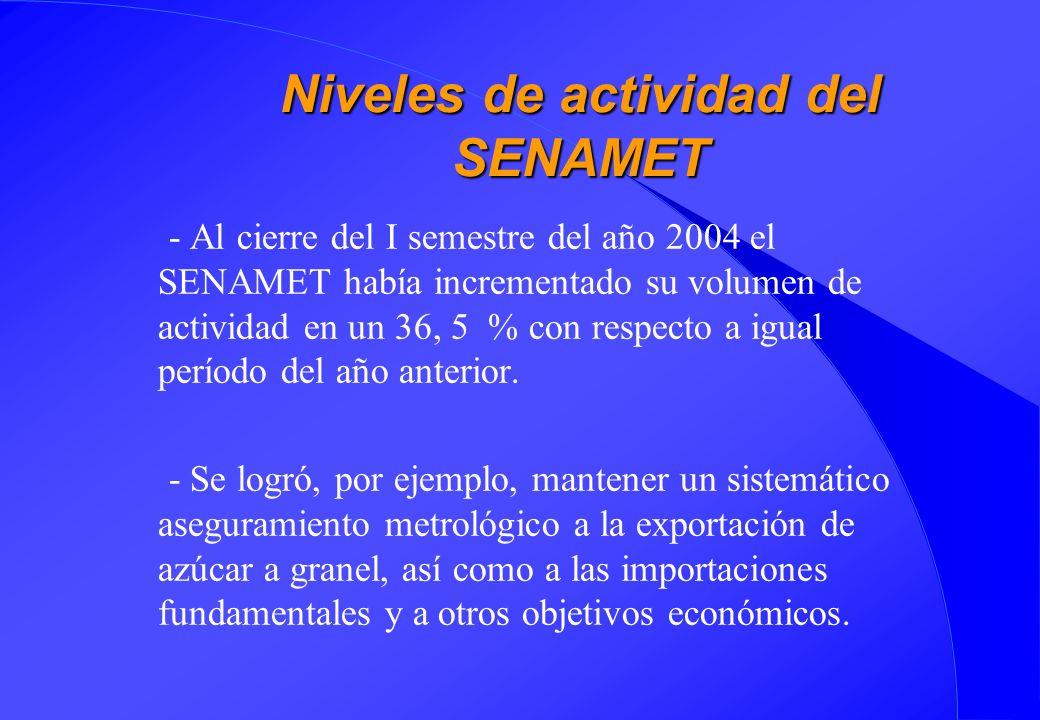 Niveles de actividad del SENAMET