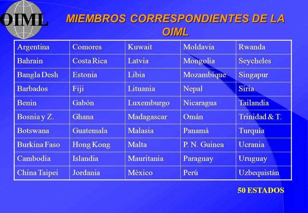 MIEMBROS CORRESPONDIENTES DE LA OIML