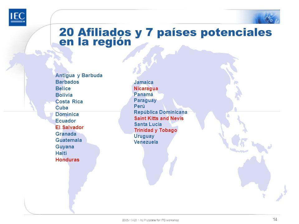20 Afiliados y 7 países potenciales en la región