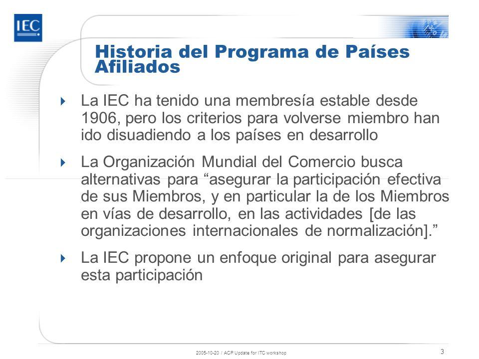 Historia del Programa de Países Afiliados