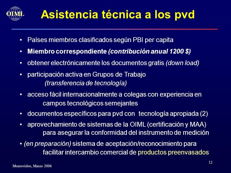 Asistencia técnica a los pvd
