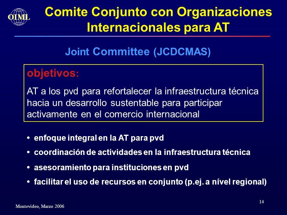 Comite Conjunto con Organizaciones Internacionales para AT