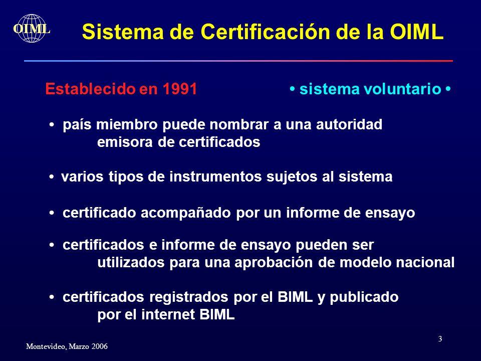 Sistema de Certificación de la OIML