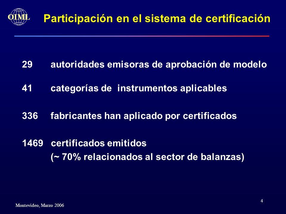 Participación en el sistema de certificación