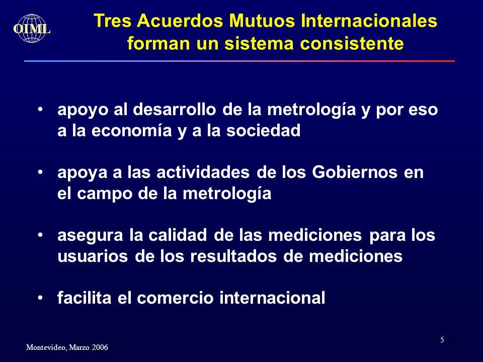 Tres Acuerdos Mutuos Internacionales forman un sistema consistente