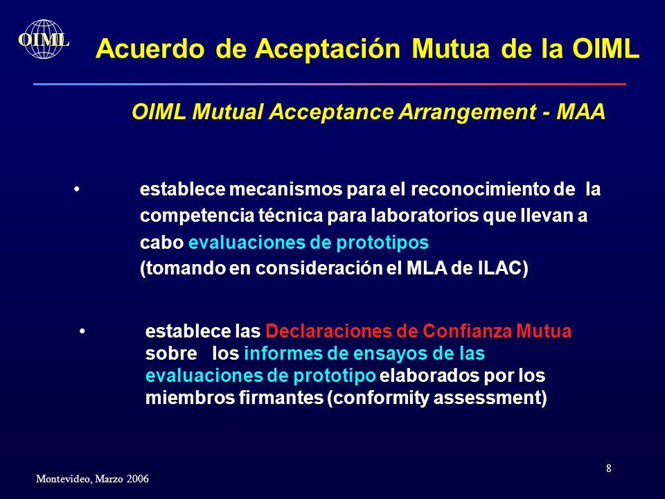 Acuerdo de Aceptación Mutua de la OIML