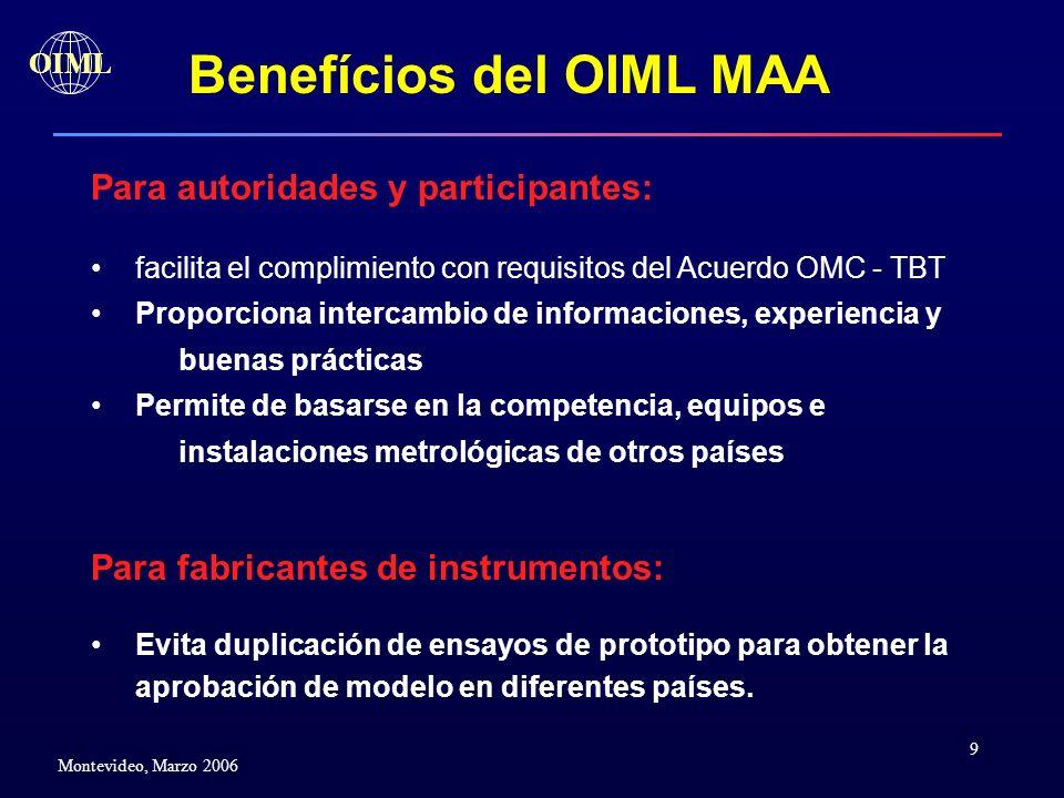 Benefícios del OIML MAA