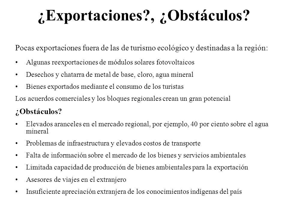 ¿Exportaciones , ¿Obstáculos