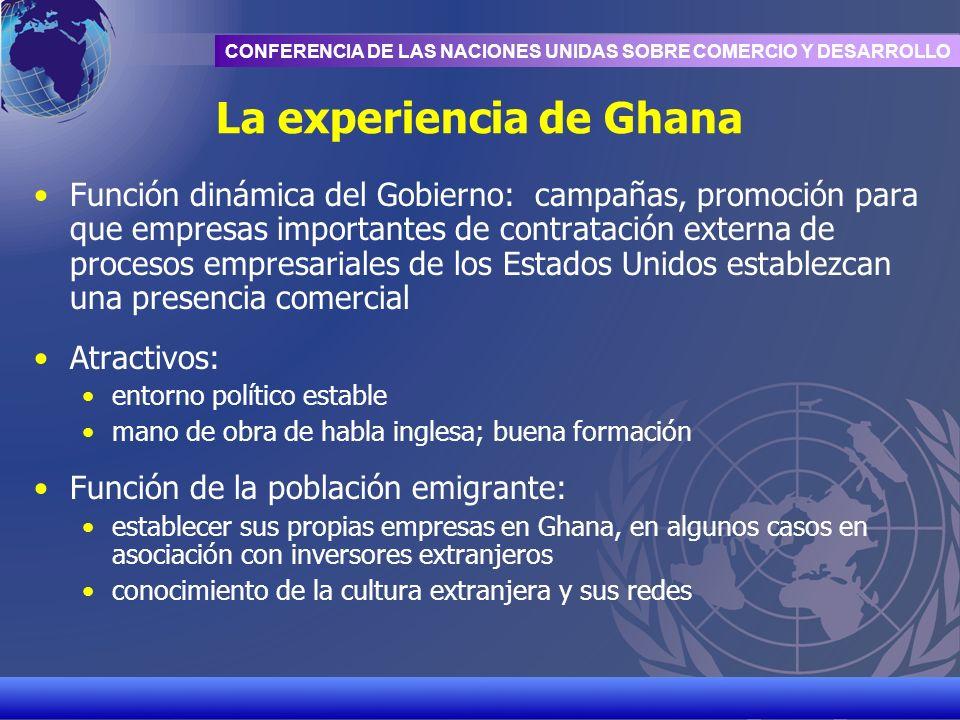 La experiencia de Ghana