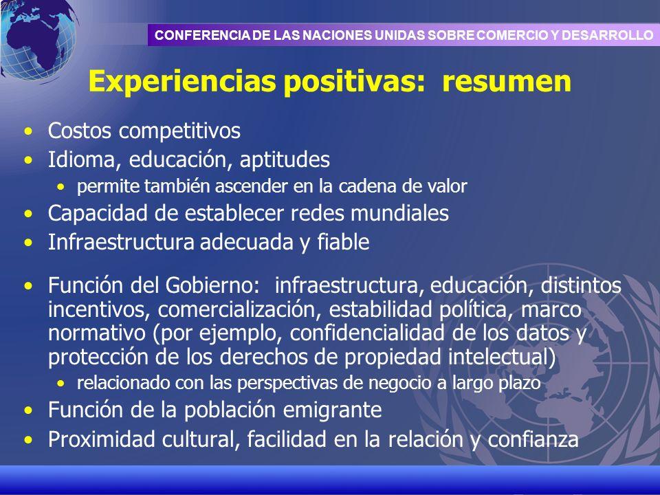Experiencias positivas: resumen