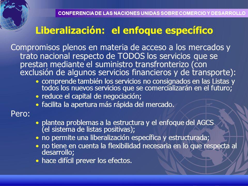 Liberalización: el enfoque específico