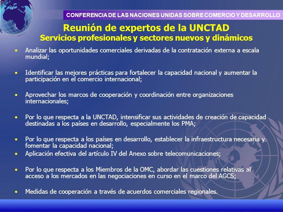 Reunión de expertos de la UNCTAD Servicios profesionales y sectores nuevos y dinámicos