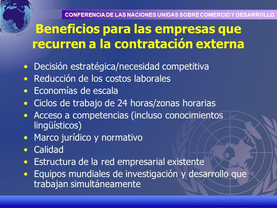 Beneficios para las empresas que recurren a la contratación externa