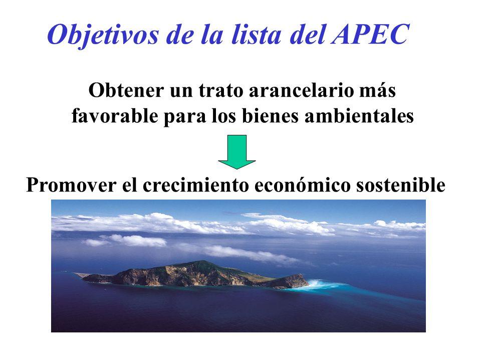 Objetivos de la lista del APEC