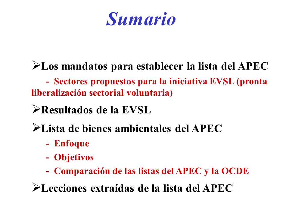 Sumario Los mandatos para establecer la lista del APEC