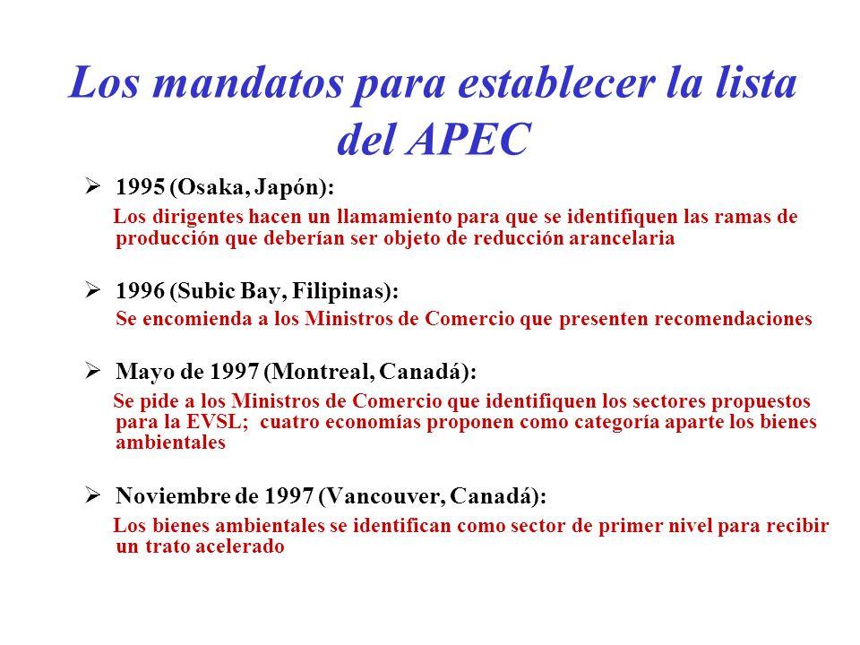 Los mandatos para establecer la lista del APEC