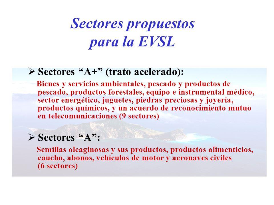 Sectores propuestos para la EVSL