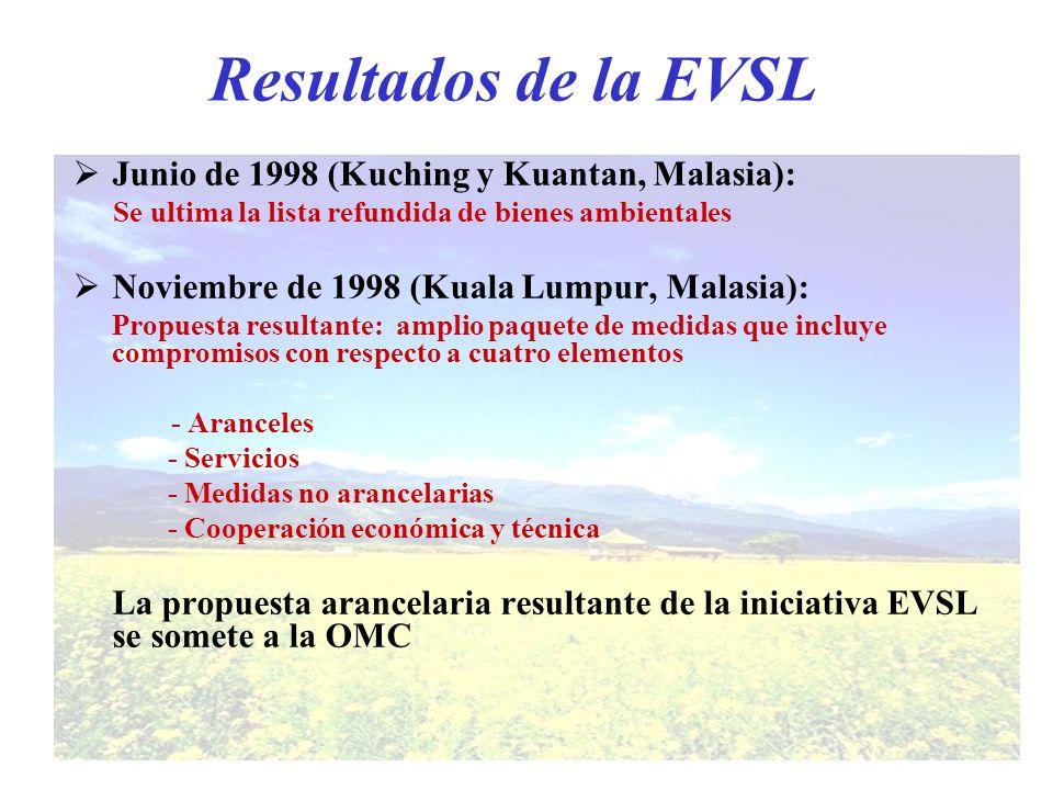 Resultados de la EVSL Junio de 1998 (Kuching y Kuantan, Malasia):