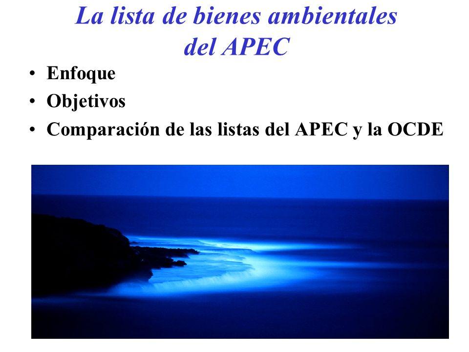 La lista de bienes ambientales del APEC