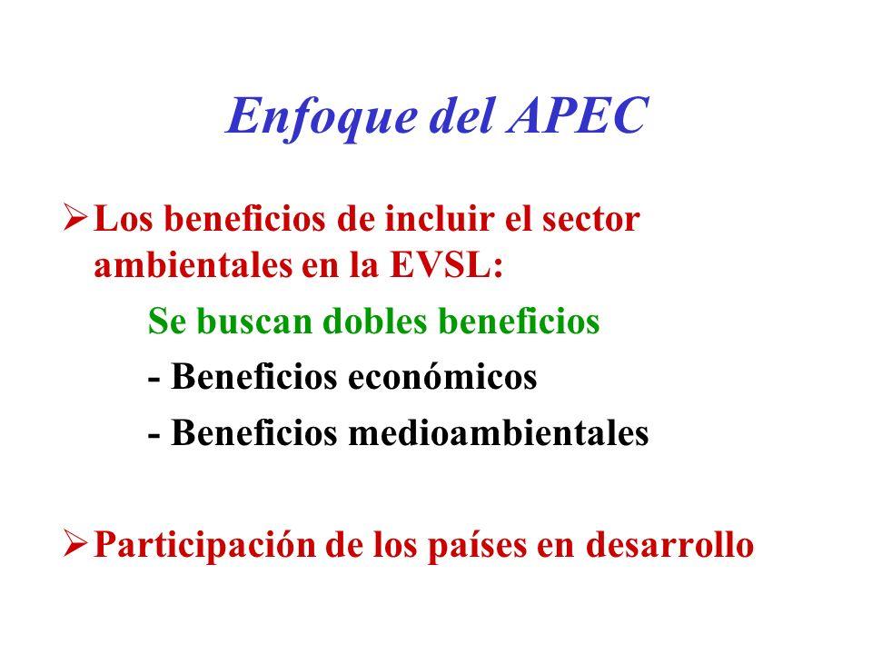 Enfoque del APEC Los beneficios de incluir el sector ambientales en la EVSL: Se buscan dobles beneficios.
