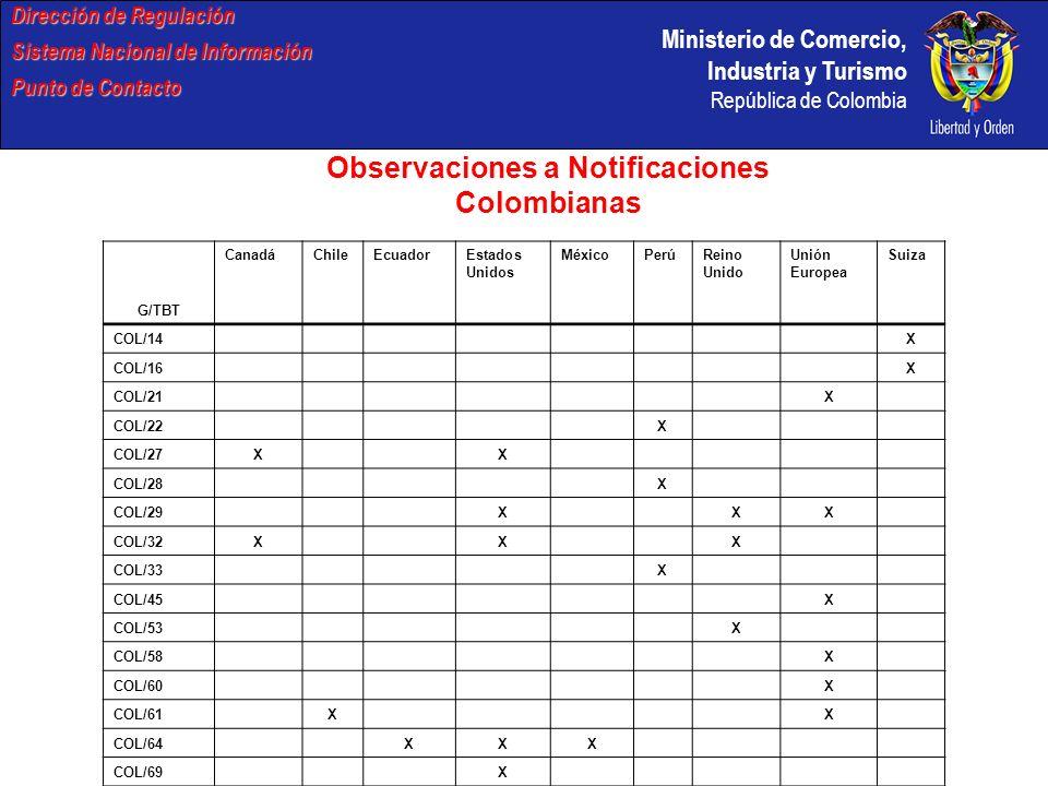 Observaciones a Notificaciones Colombianas