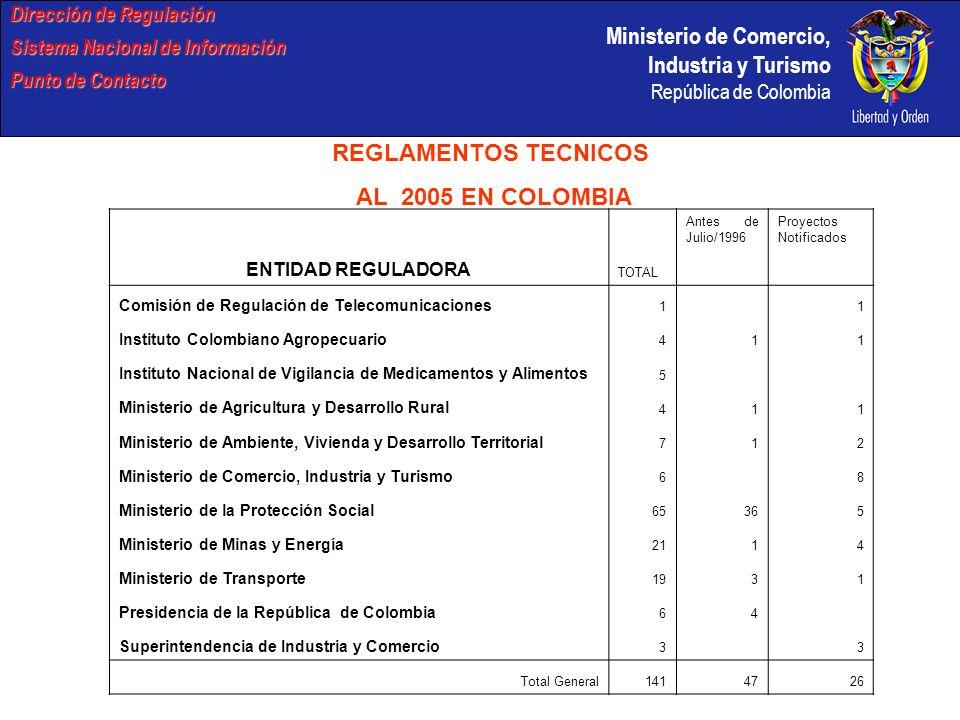 REGLAMENTOS TECNICOS AL 2005 EN COLOMBIA