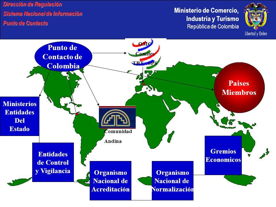 Punto de Contacto de Colombia Paises Miembros