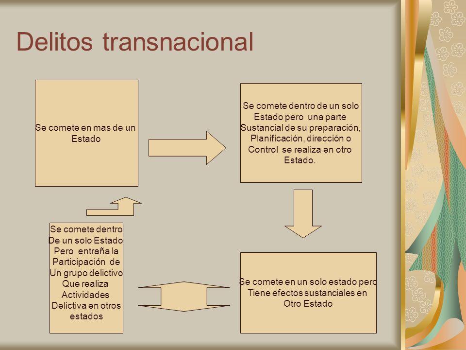 Delitos transnacional