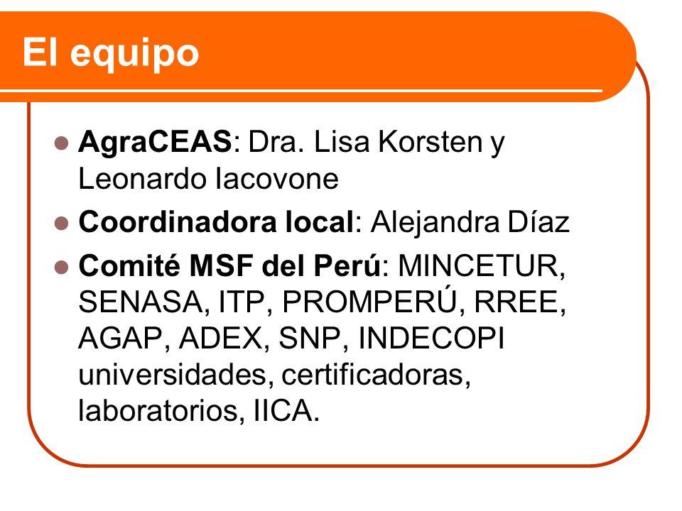 El equipo AgraCEAS: Dra. Lisa Korsten y Leonardo Iacovone