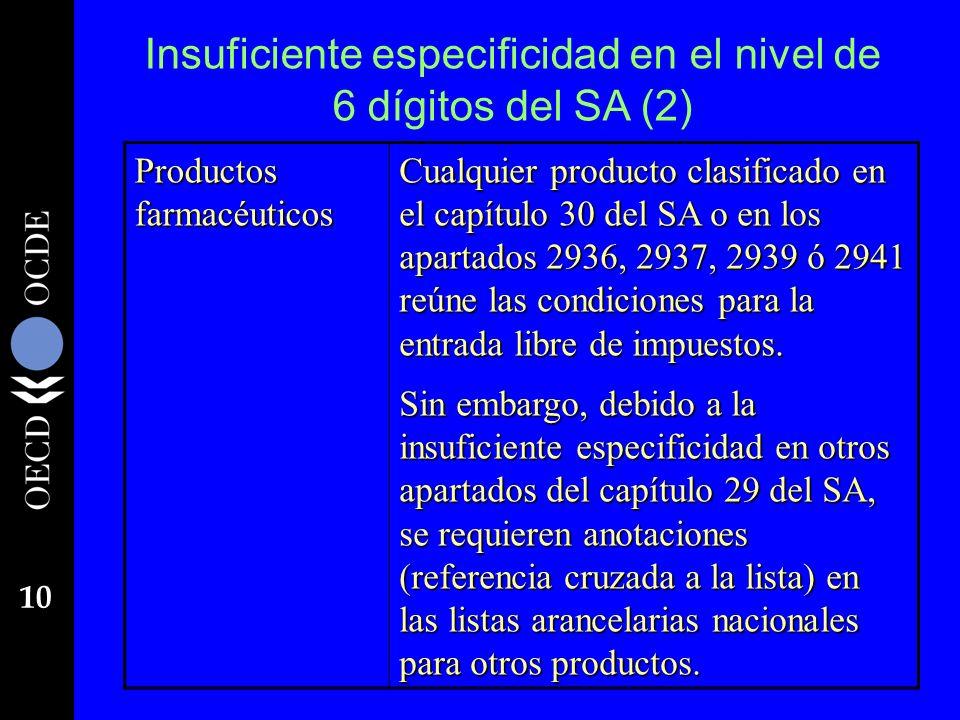 Insuficiente especificidad en el nivel de 6 dígitos del SA (2)