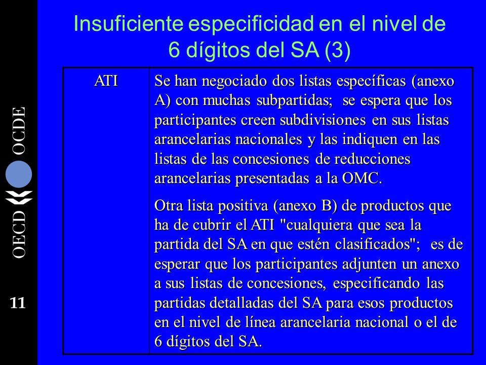 Insuficiente especificidad en el nivel de 6 dígitos del SA (3)