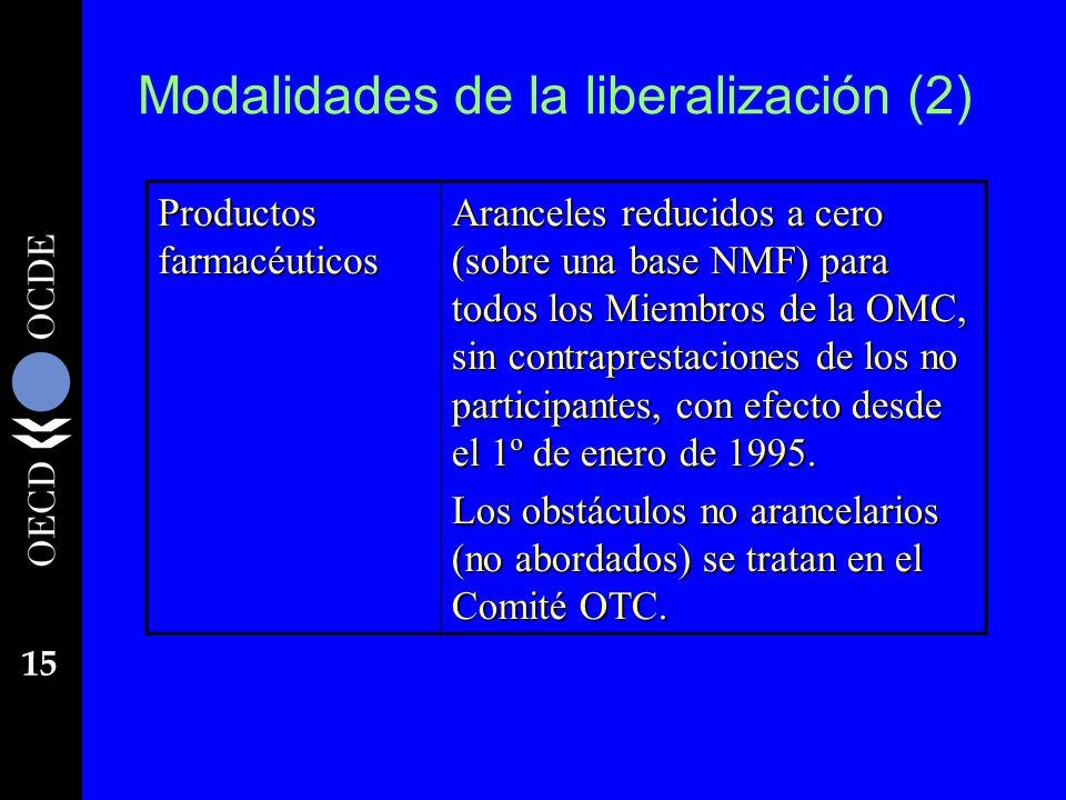 Modalidades de la liberalización (2)