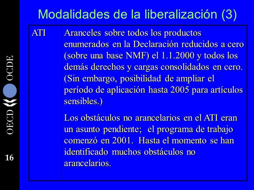 Modalidades de la liberalización (3)
