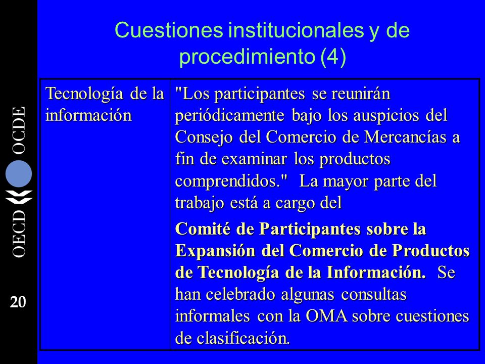 Cuestiones institucionales y de procedimiento (4)