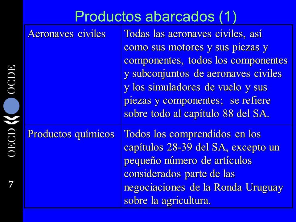 Productos abarcados (1)