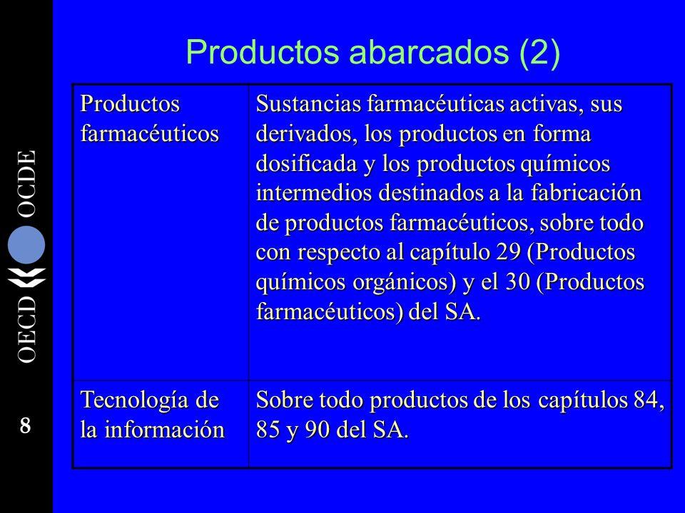 Productos abarcados (2)