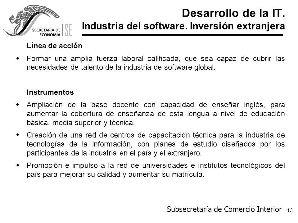 Desarrollo de la IT. Industria del software. Inversión extranjera