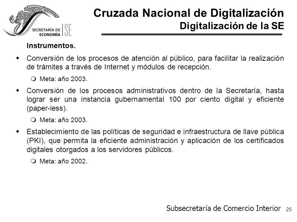Cruzada Nacional de Digitalización Digitalización de la SE