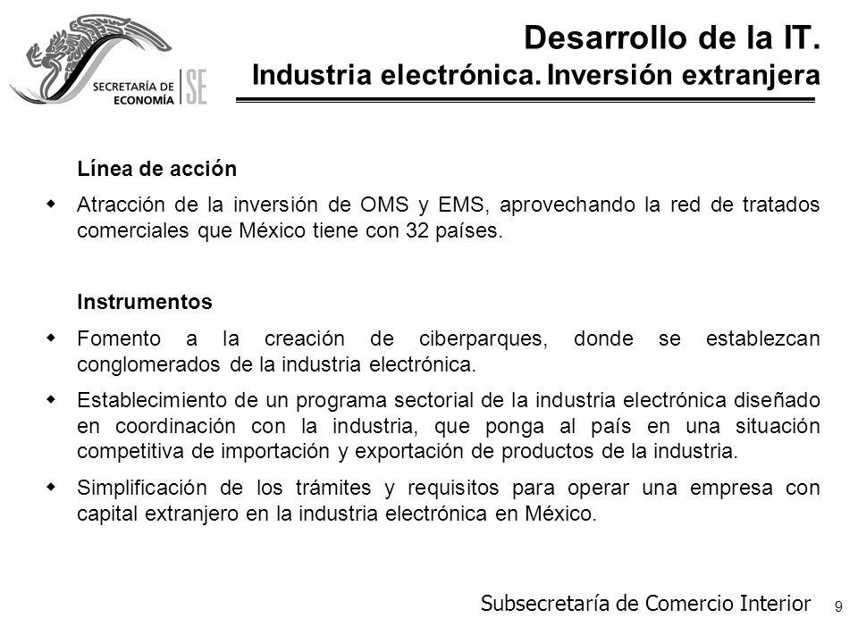 Desarrollo de la IT. Industria electrónica. Inversión extranjera