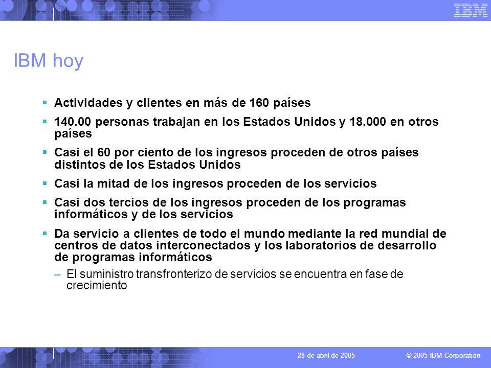 IBM hoy Actividades y clientes en más de 160 países