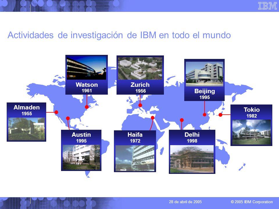 Actividades de investigación de IBM en todo el mundo