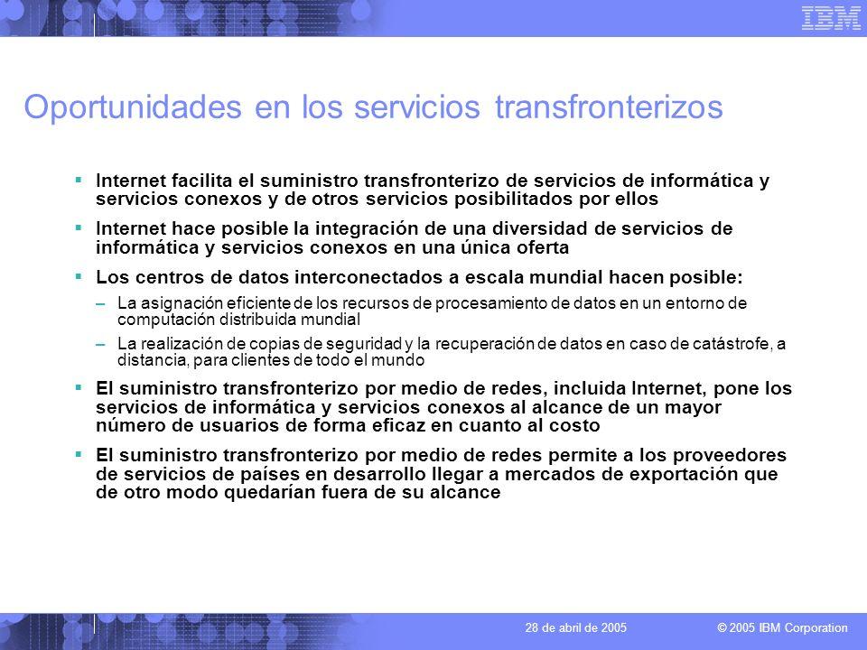 Oportunidades en los servicios transfronterizos