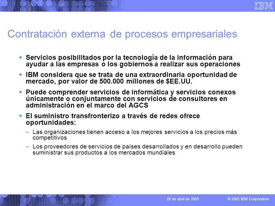Contratación externa de procesos empresariales