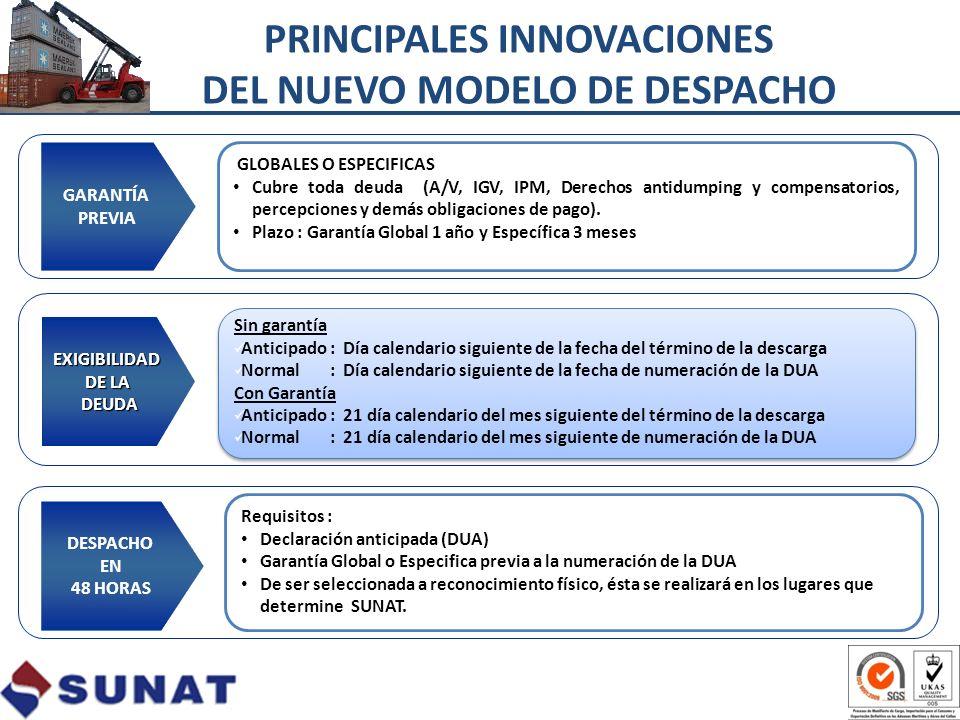 PRINCIPALES INNOVACIONES DEL NUEVO MODELO DE DESPACHO