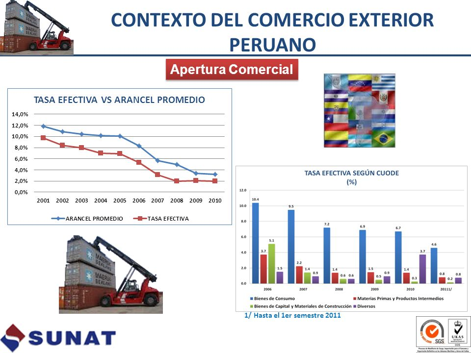 El despacho anticipado de mercanc as en el per ppt for Banco exterior internet 24