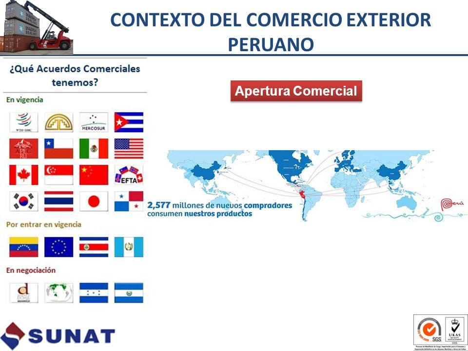 CONTEXTO DEL COMERCIO EXTERIOR PERUANO