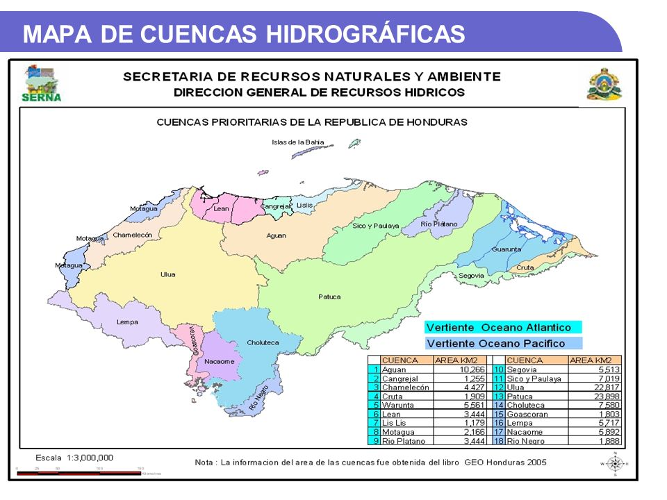 MAPA DE CUENCAS HIDROGRÁFICAS