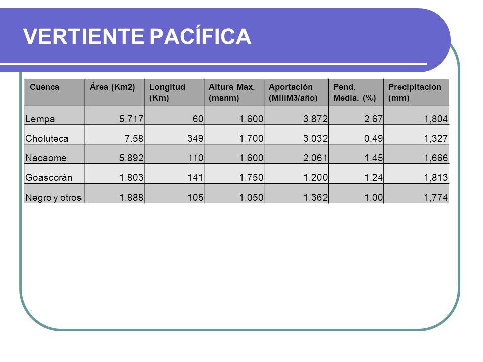 VERTIENTE PACÍFICA Lempa 5.717 60 1.600 3.872 2.67 1,804 Choluteca