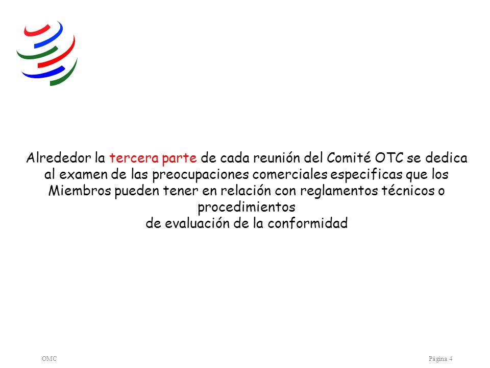 Alrededor la tercera parte de cada reunión del Comité OTC se dedica