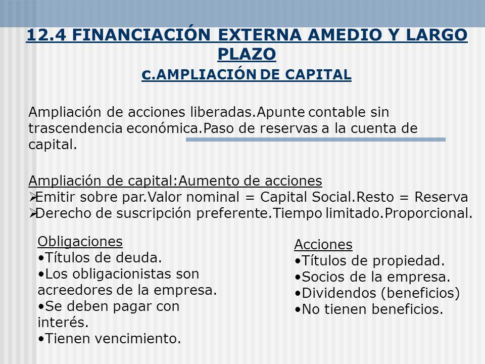 12.4 FINANCIACIÓN EXTERNA AMEDIO Y LARGO PLAZO c.AMPLIACIÓN DE CAPITAL